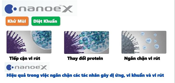 Điều hòa panasonic 1 chiều CU/CS-XPU9WKH-8- nanoeX