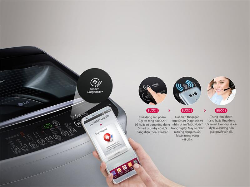 Máy giặt LG lồng đứng T2350VS2W