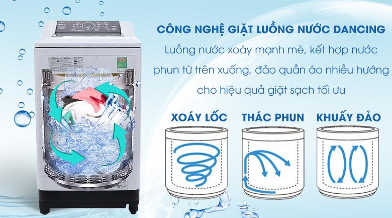 Máy giặt Panasonic 10kg NA-F100A4GRV